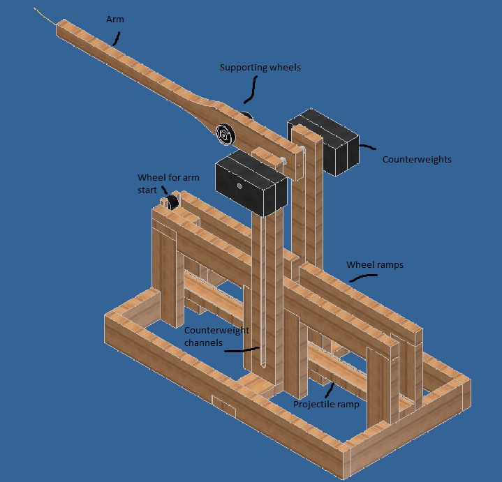Simple Floating Arm Trebuchet Plans