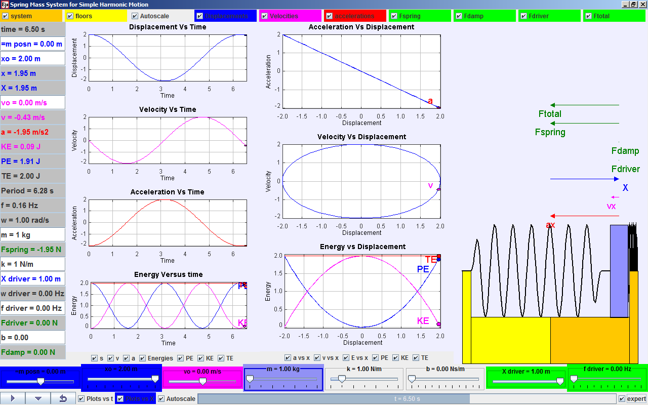 simple harmonic motion lab report
