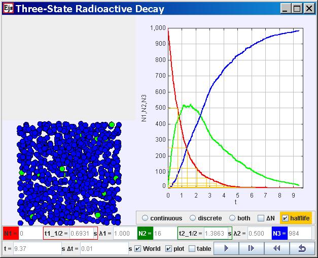 radioactive dating applet Virtual lab: radioactive elements and half-life.