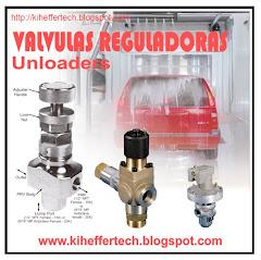 UNLOADERS. Válvulas reguladoras de alta presión.