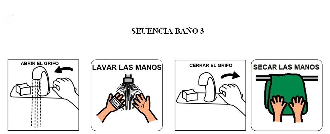 Pensando en imágenes: Secuencia para lavar las manos