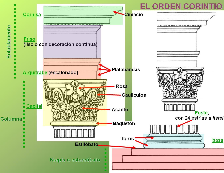 Arte miguel catal n for En que consiste la arquitectura