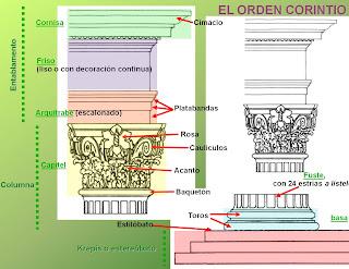 external image CORINTIO.jpg