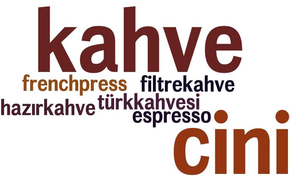 kahve hakkında her şey
