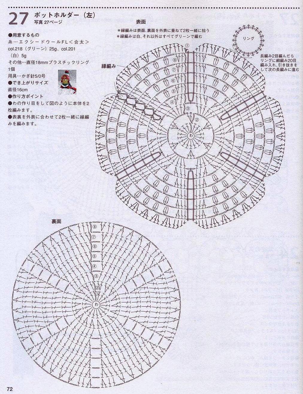 Manualidades y patrones a crochet
