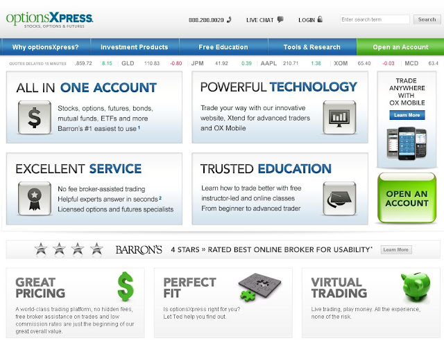 How to Login to OptionsXpress.com website for Online Options Stock and Futures?