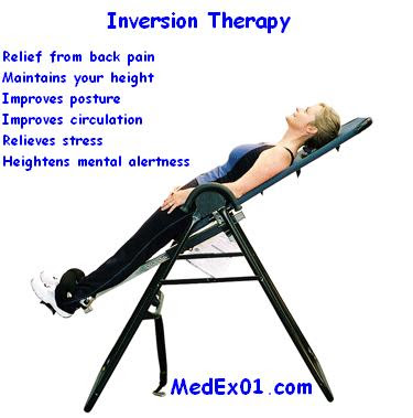 Inversion therapy is a method of treating back pain by diminishing the 9411adfi