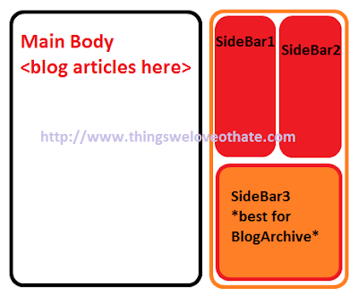 Blogger Layout with one main sidebar and three sidebars inside