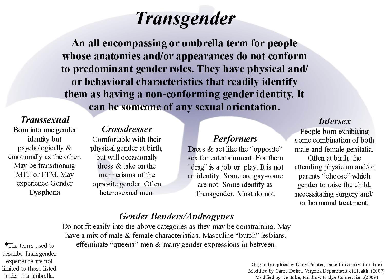 transgender umbrella label are all the sources wrong? : asktransgender