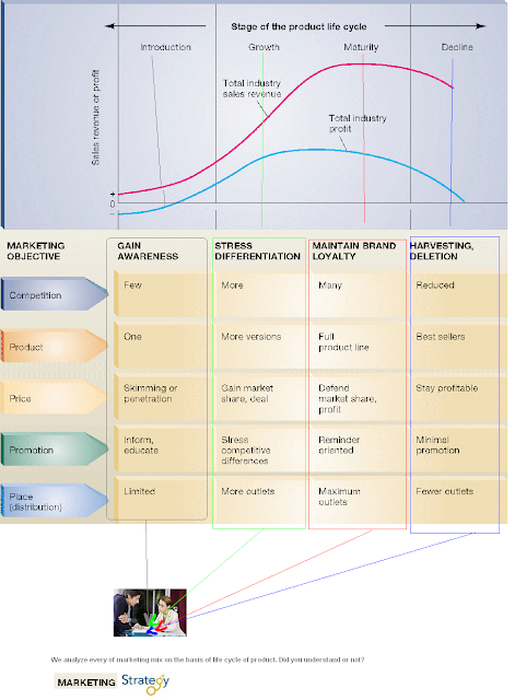 life stage analysis maturity old age You can easily illustrate the stages of human development by breaking them down into the time of life that one is looking at or by the theorist that outlined the stages both was are excellent for researching and writing on human development.