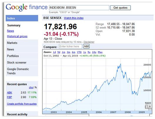 Google Finance | Accounting Education