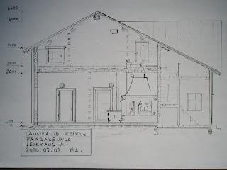 Talon pohjapiirrokset