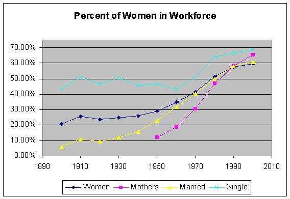 [Image: womenwork.jpg]