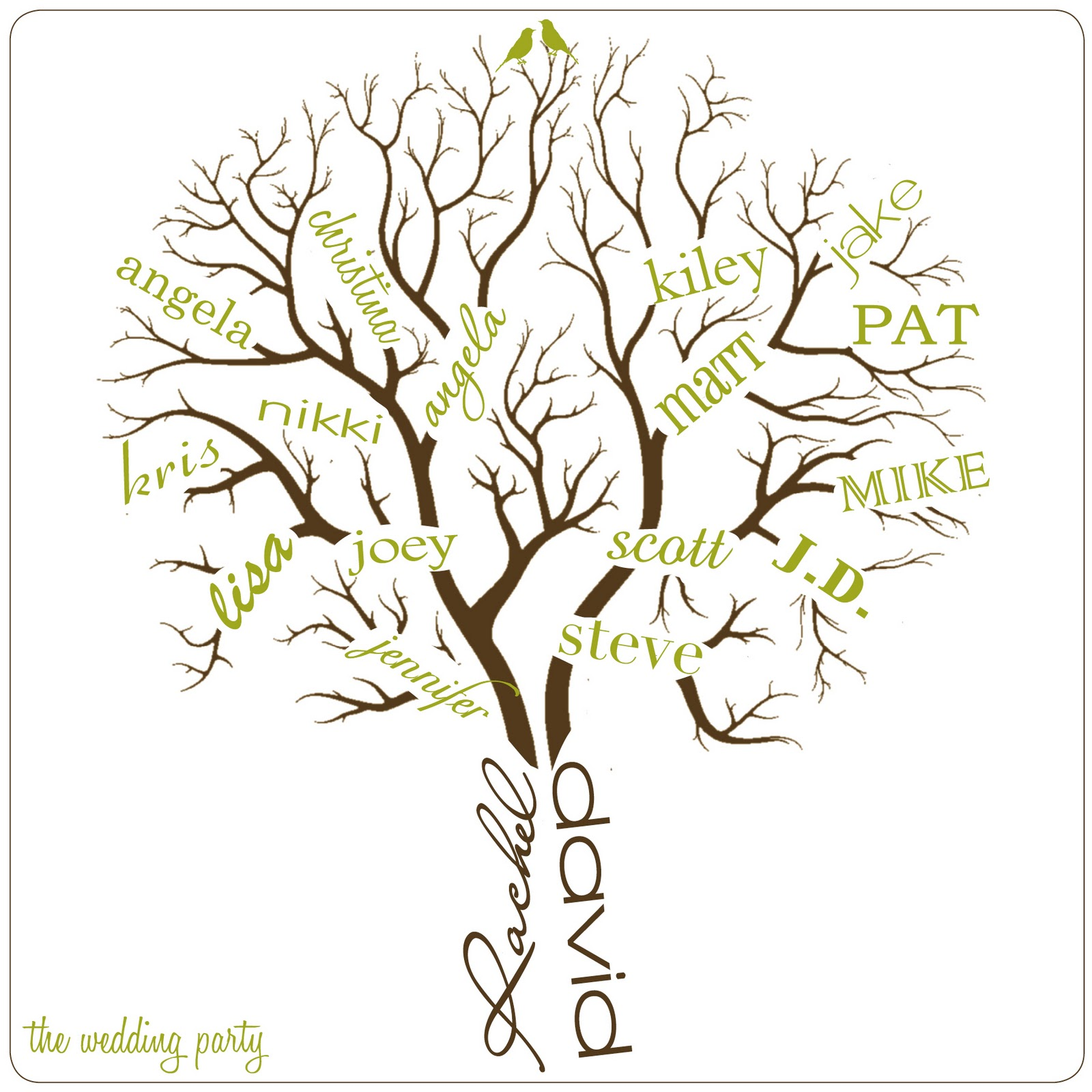 family tree ideas on pinterest trees genealogy and family tree
