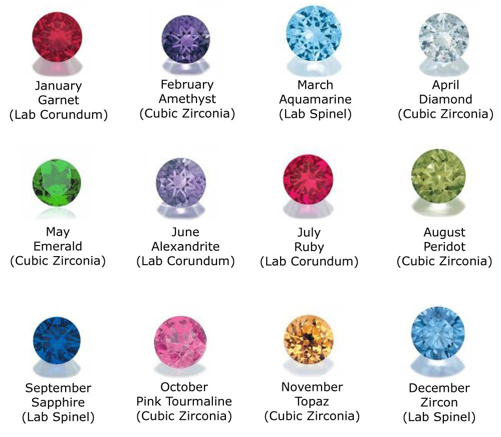 June Birthstone Color