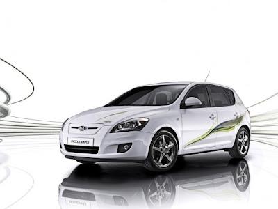 Concept Kia eco ceed 2008