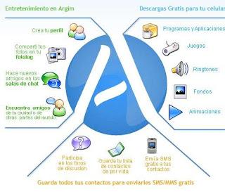 Argim