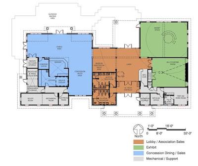 Perkhidmatan pelukis pelan for Plan arkitek