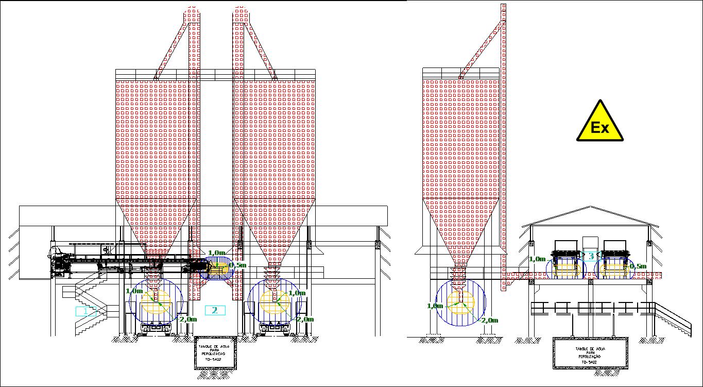 Poeiras combustíveis - Corte de classificação de áreas - Norma ABNT NBR IEC 60079-10-2.