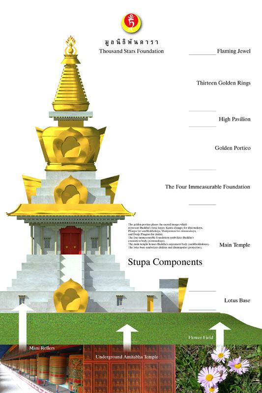 Shanti Tara Maha Stupa
