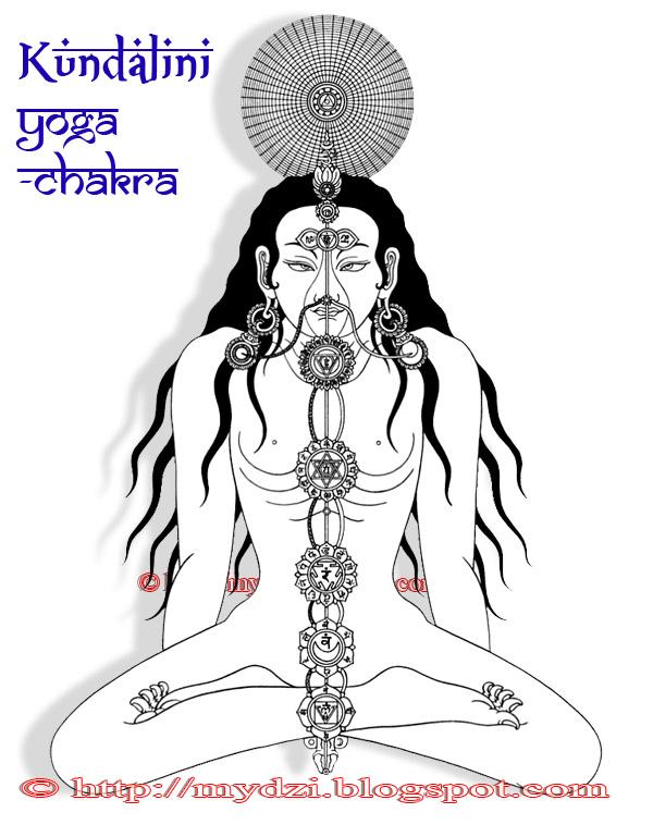Kundalini Yoga Chakra