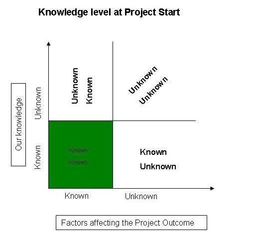 mysticmundane  software engineering  project management