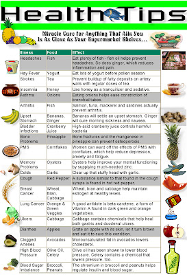 alternative medicine @ health tips