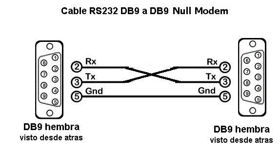 como hacer un cable rs232