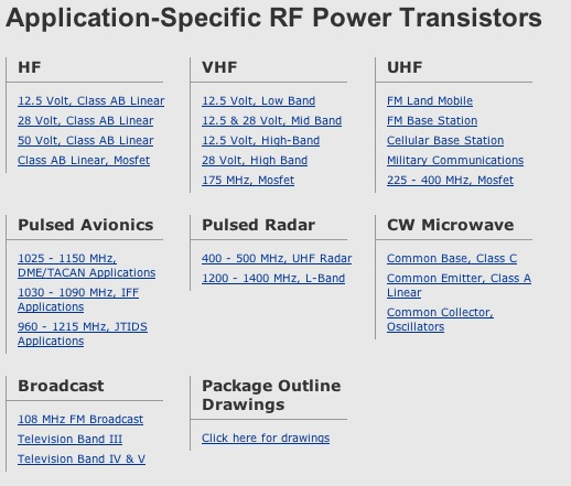 Schema Application-Specific RF Power Transistors