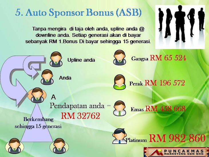 BONUS AUTO SPONSOR (ASB)