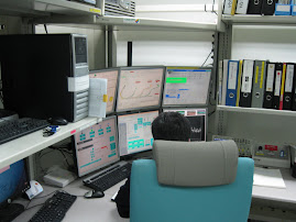 Hydrogren Ion Cyclotron Control Center