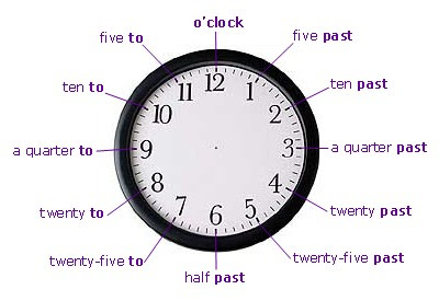 Whats the time, please?