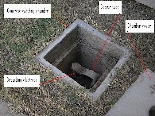 how to connect earthing of house
