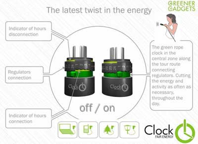 Fair energy clock