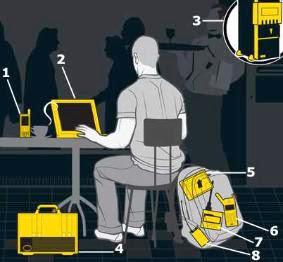 Tecnologia terrorista