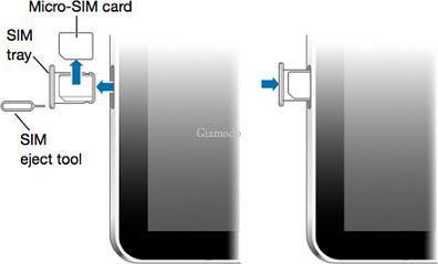 Micro-SIM para iPad 3G e iPhone