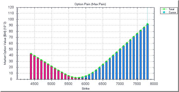Nifty option trading charts