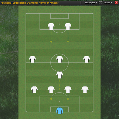 Tacticas Football Manager 2009FM 2009