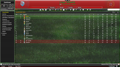 football manager 2009 fm2009 vodu