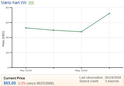 Mario Kart Wii Prices