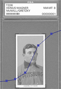 Wagner Baseball Card with Price Chart