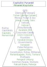 Capitalist Pyramid / Piramid Kapitalis