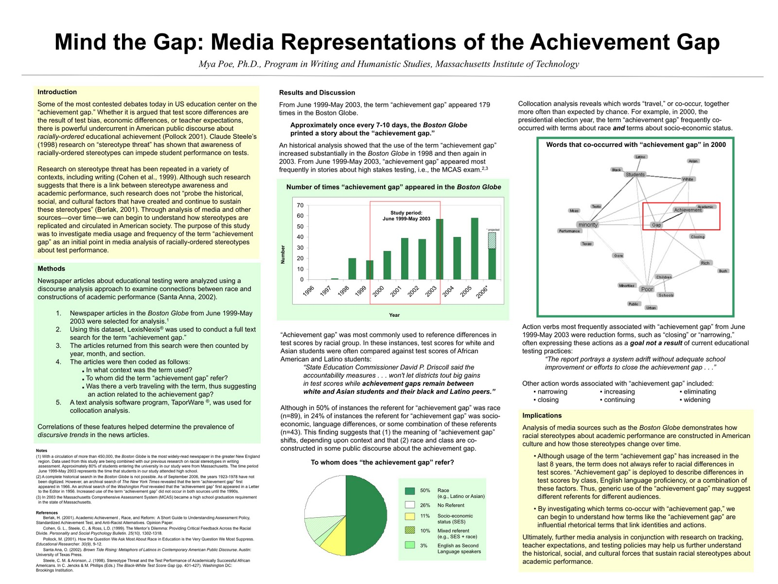a discussion on the achievement gap