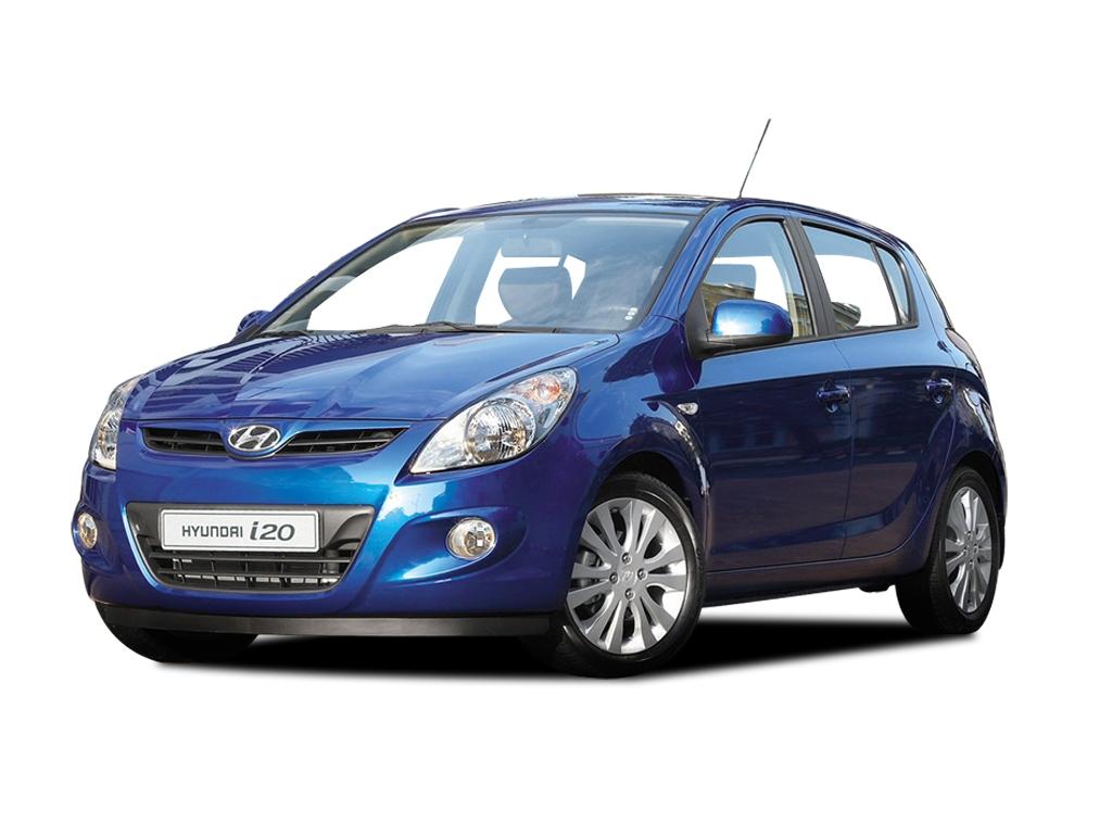 Hyundai Jakarta Bogor Depok Tangerang Bekasi Nmax Abs Mobil I20