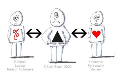 rational vs emotional decision making One way of thinking holds that the mental process of decision-making is (or should be) rational: a formal process based on optimizing utility rational thinking and decision-making does not leave much room for emotions in fact, emotions are often considered irrational occurrences that may distort reasoning however, there.