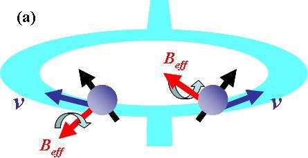 http://3.bp.blogspot.com/_DvHSK-p7zDo/SxTzLbg3IcI/AAAAAAAABKs/gm0EMnI7tCE/s1600/Esquem%C3%83%C2%A1tico_interf_spin_dispositivo.jpg