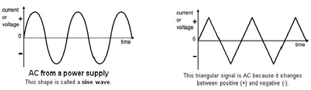 Alternating Current Wiring Diagram on safety diagram, density diagram, circuit diagram, resistor diagram, heat diagram, alternating relay, voltage diagram, ac diagram, electricity diagram, electrical conductor diagram, electronics diagram, voltmeter diagram, power diagram, stator diagram, load diagram, electrolyte diagram, rotor diagram, impedance diagram, phasor diagram, armature diagram,