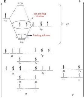 Ririn evi hapsari diagram tingkat energi diagram tingkat energi ccuart Gallery