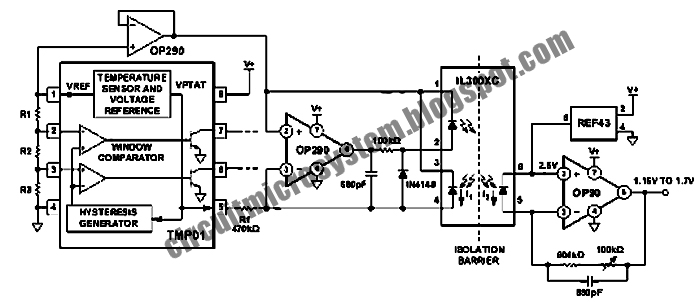 il300xc isolation amplifier circuit for tmp01 temperature