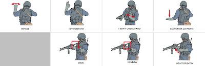 Mengintip Isyarat Tangan Tim SWAT